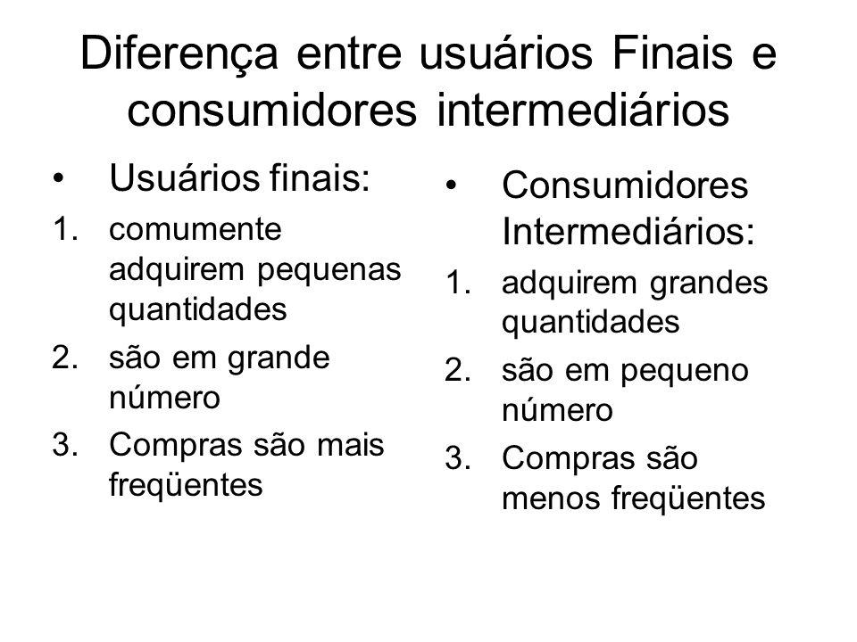 Diferença entre usuários Finais e consumidores intermediários Usuários finais: 1.comumente adquirem pequenas quantidades 2.são em grande número 3.Comp