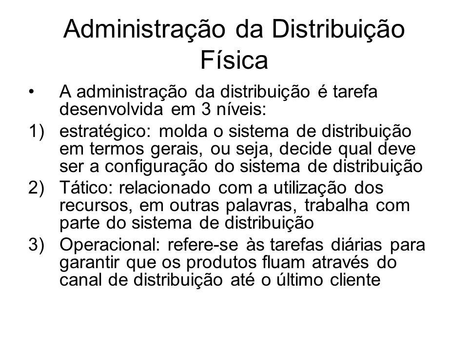 Administração da Distribuição Física A administração da distribuição é tarefa desenvolvida em 3 níveis: 1)estratégico: molda o sistema de distribuição