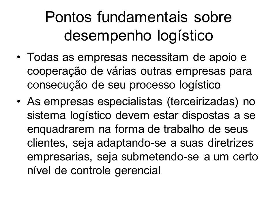 Pontos fundamentais sobre desempenho logístico Todas as empresas necessitam de apoio e cooperação de várias outras empresas para consecução de seu pro
