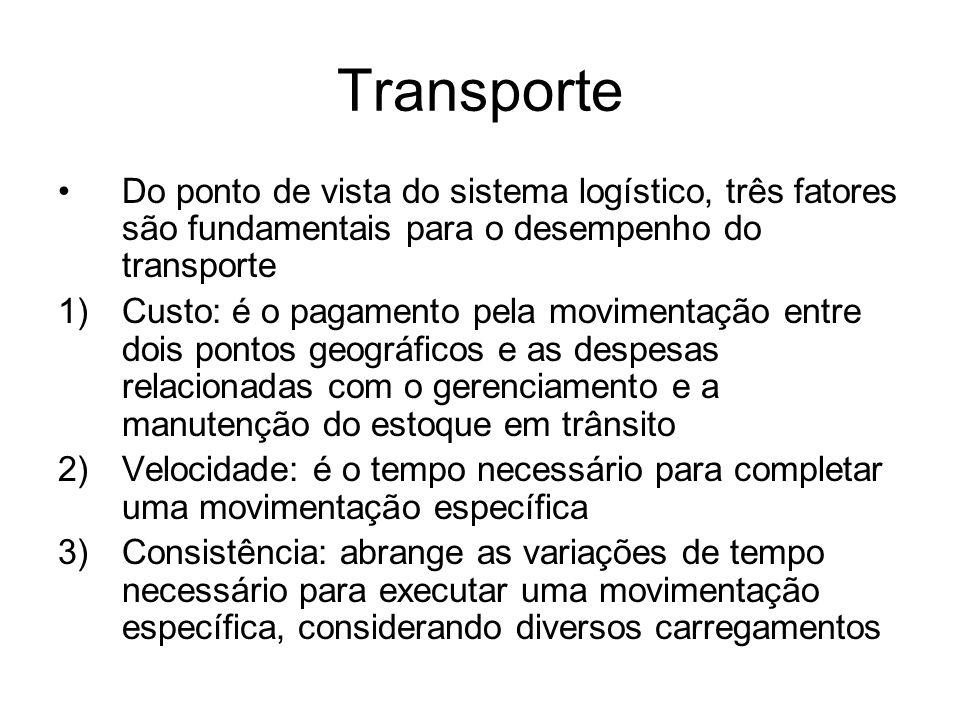 Transporte Do ponto de vista do sistema logístico, três fatores são fundamentais para o desempenho do transporte 1)Custo: é o pagamento pela movimenta