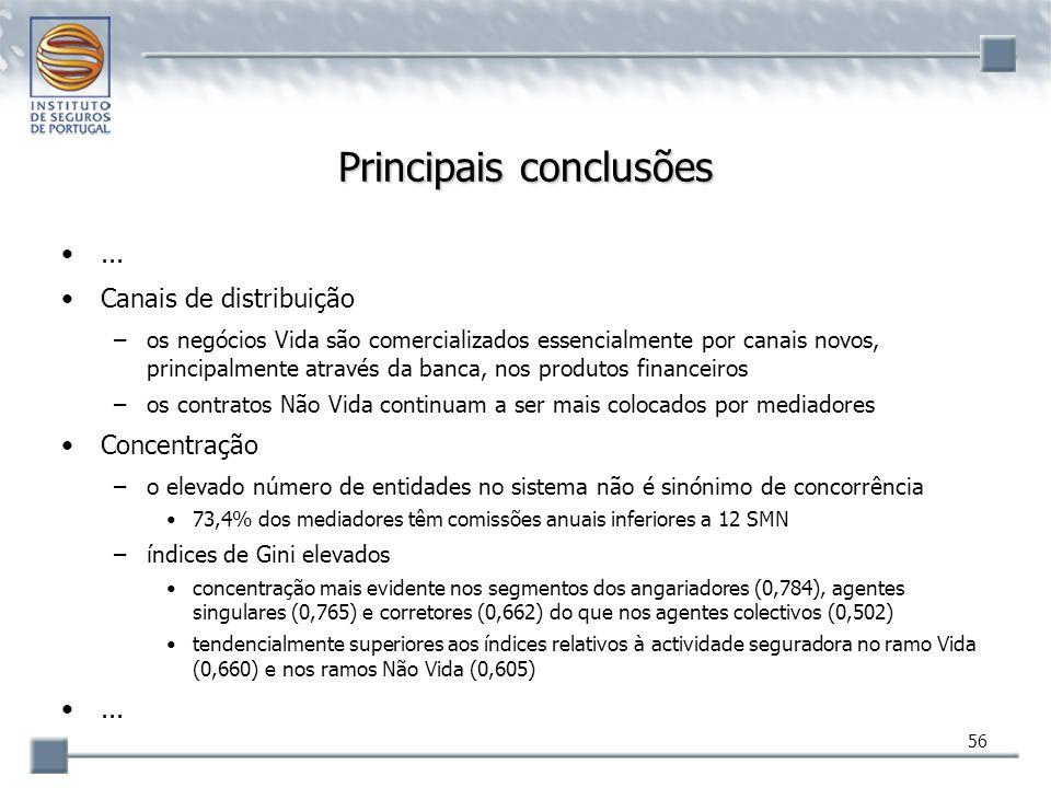 56 Principais conclusões... Canais de distribuição –os negócios Vida são comercializados essencialmente por canais novos, principalmente através da ba