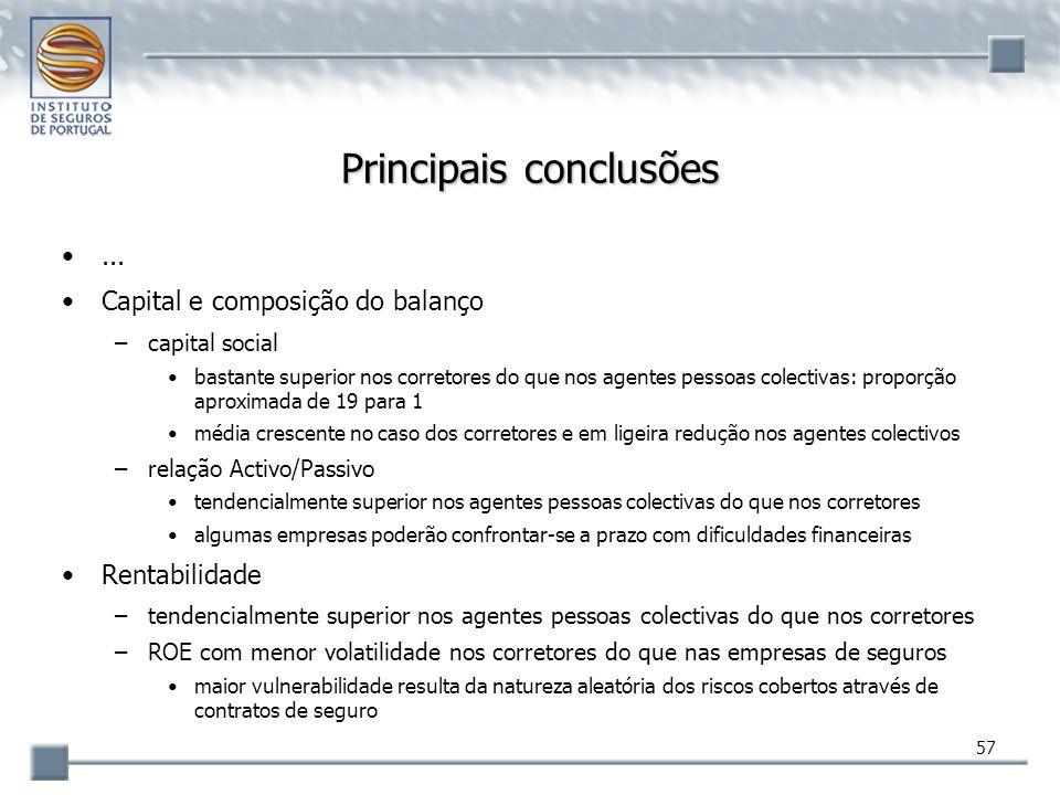57 Principais conclusões... Capital e composição do balanço –capital social bastante superior nos corretores do que nos agentes pessoas colectivas: pr