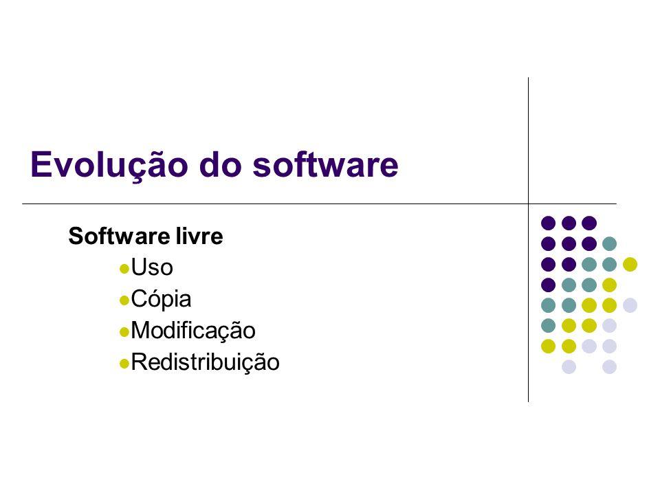 Evolução do software Software livre Uso Cópia Modificação Redistribuição