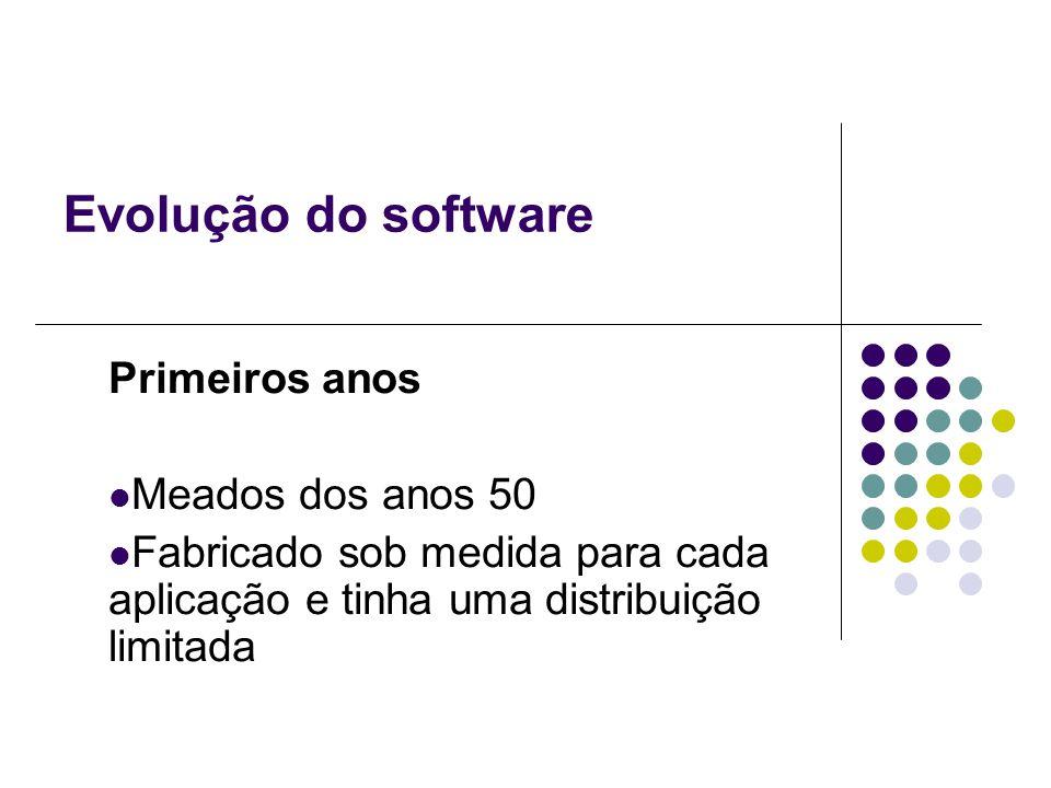 Evolução do software Primeiros anos Meados dos anos 50 Fabricado sob medida para cada aplicação e tinha uma distribuição limitada