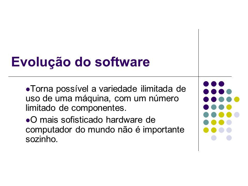Evolução do software Torna possível a variedade ilimitada de uso de uma máquina, com um número limitado de componentes. O mais sofisticado hardware de