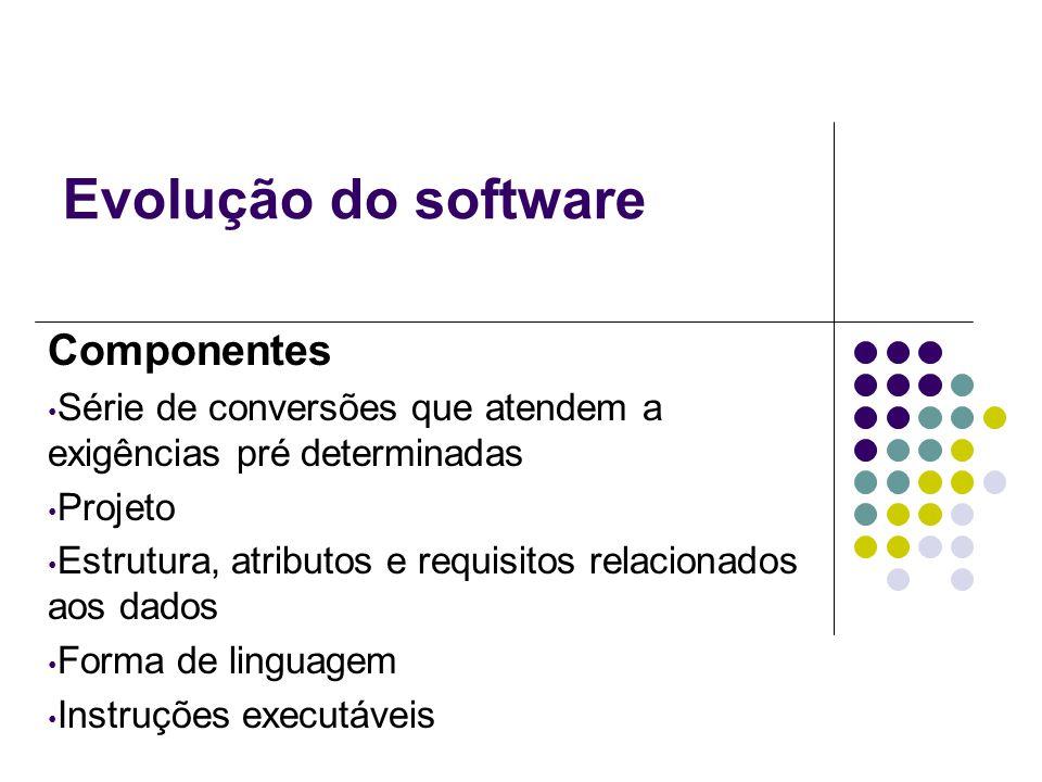 Evolução do software Componentes Série de conversões que atendem a exigências pré determinadas Projeto Estrutura, atributos e requisitos relacionados