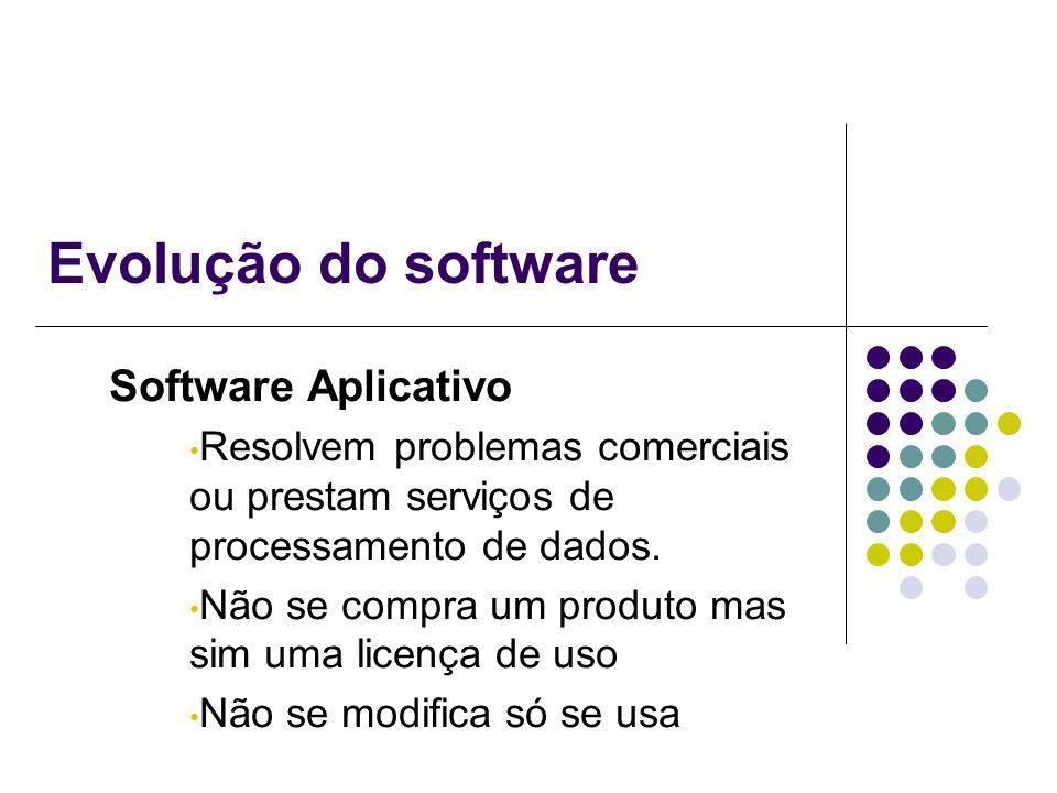 Evolução do software Software Aplicativo Resolvem problemas comerciais ou prestam serviços de processamento de dados. Não se compra um produto mas sim