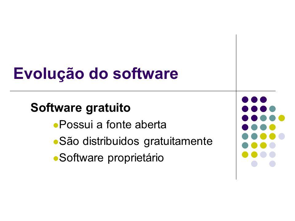 Evolução do software Software gratuito Possui a fonte aberta São distribuidos gratuitamente Software proprietário