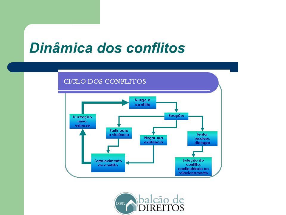 Lidando com os conflitos A sociedade é complexa e nela ocorrem conflitos de diversas naturezas que, em função dessas diferenças, reclamam ações distin