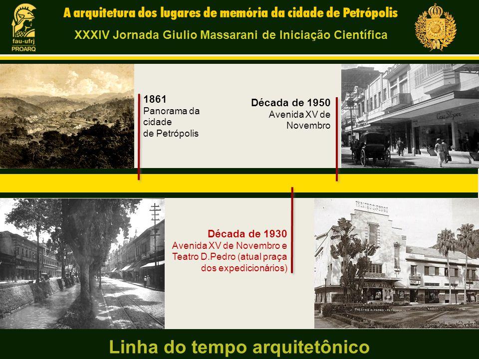 Linha do tempo arquitetônico Década de 1950 Avenida XV de Novembro XXXIV Jornada Giulio Massarani de Iniciação Científica Década de 1930 Avenida XV de