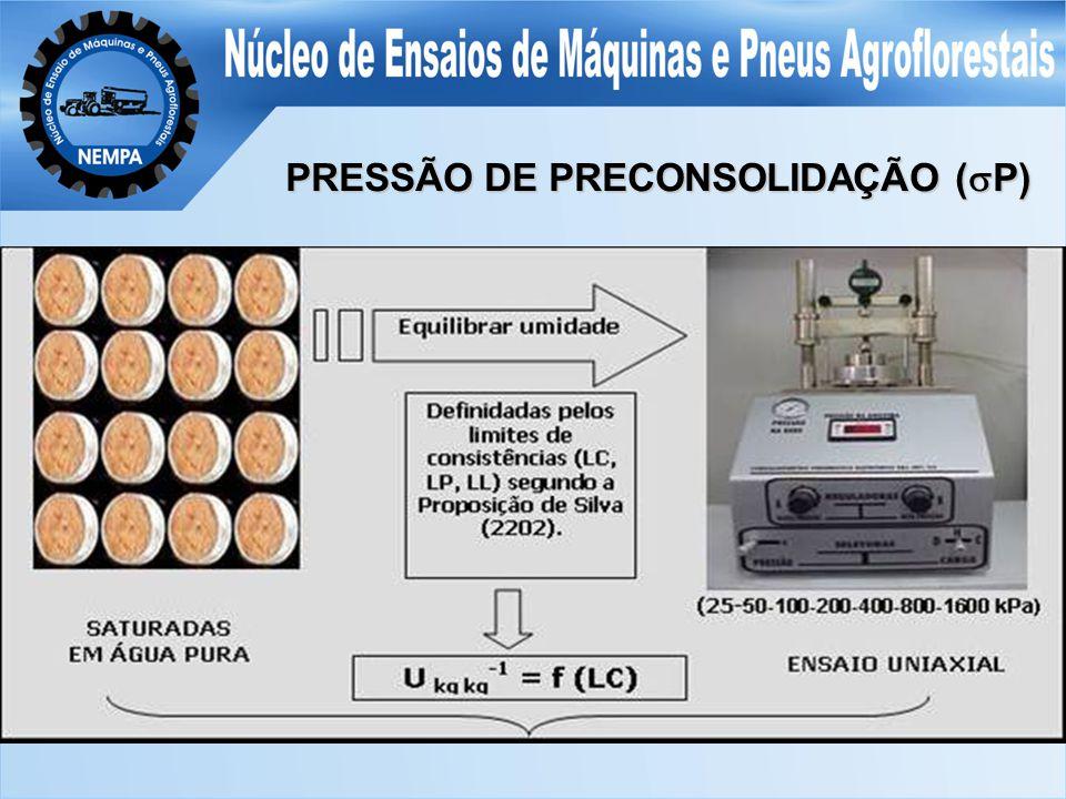 PRESSÃO DE PRECONSOLIDAÇÃO (  P)