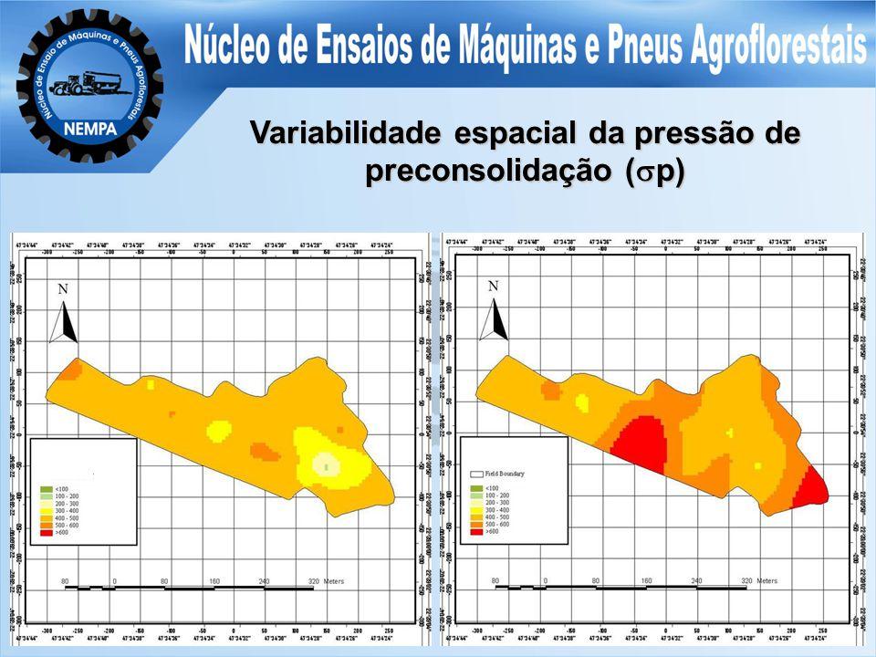 Variabilidade espacial da pressão de preconsolidação (  p)