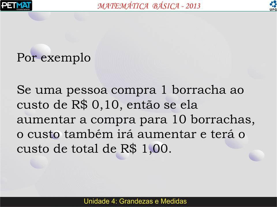 Por exemplo Se uma pessoa compra 1 borracha ao custo de R$ 0,10, então se ela aumentar a compra para 10 borrachas, o custo também irá aumentar e terá o custo de total de R$ 1,00.