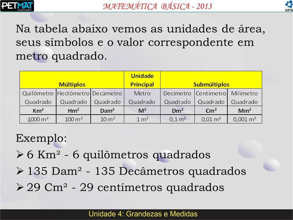 Na tabela abaixo vemos as unidades de área, seus símbolos e o valor correspondente em metro quadrado. Exemplo:  6 Km² - 6 quilômetros quadrados  135