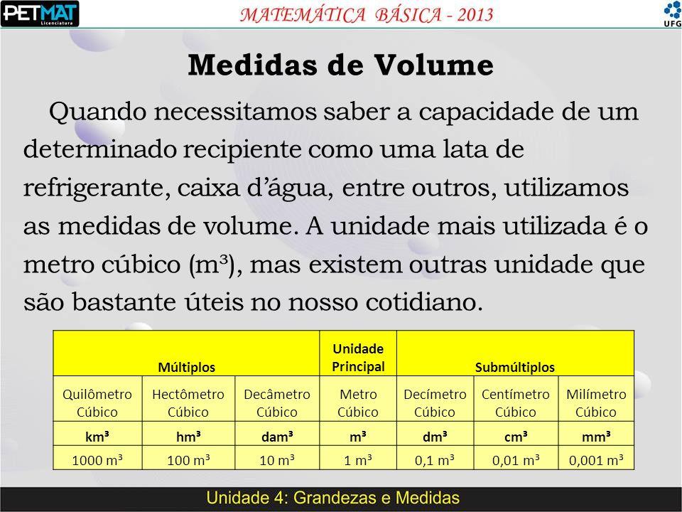Medidas de Volume Quando necessitamos saber a capacidade de um determinado recipiente como uma lata de refrigerante, caixa d'água, entre outros, utilizamos as medidas de volume.