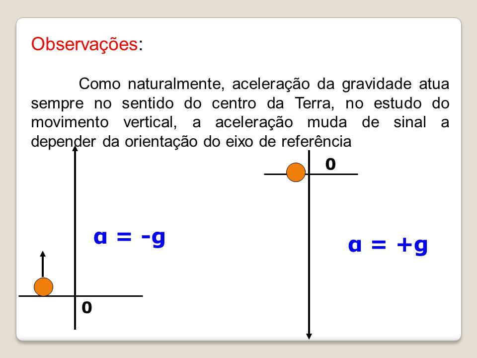 Observações: Como naturalmente, aceleração da gravidade atua sempre no sentido do centro da Terra, no estudo do movimento vertical, a aceleração muda