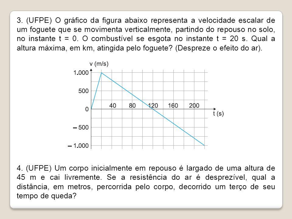 3. (UFPE) O gráfico da figura abaixo representa a velocidade escalar de um foguete que se movimenta verticalmente, partindo do repouso no solo, no ins