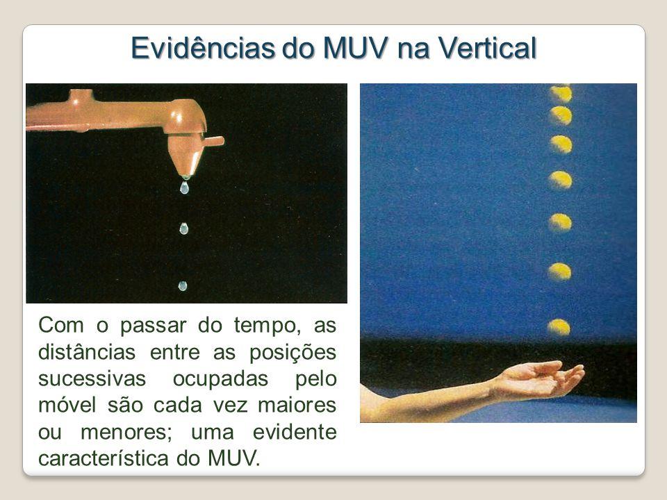 Evidências do MUV na Vertical Com o passar do tempo, as distâncias entre as posições sucessivas ocupadas pelo móvel são cada vez maiores ou menores; u