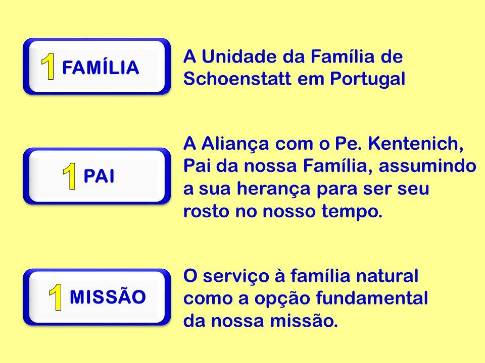 FAMÍLIA A Unidade da Família de Schoenstatt em Portugal PAI A Aliança com o Pe.