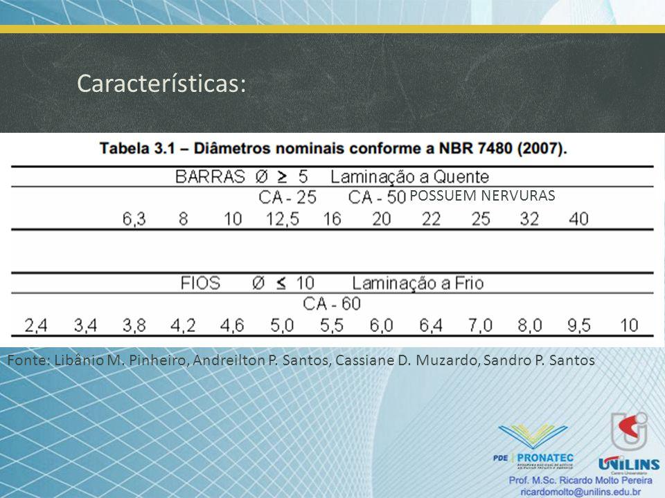 Características: Fonte: Libânio M. Pinheiro, Andreilton P. Santos, Cassiane D. Muzardo, Sandro P. Santos POSSUEM NERVURAS