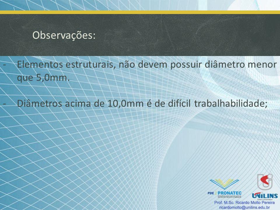 Observações: -Elementos estruturais, não devem possuir diâmetro menor que 5,0mm. -Diâmetros acima de 10,0mm é de difícil trabalhabilidade;