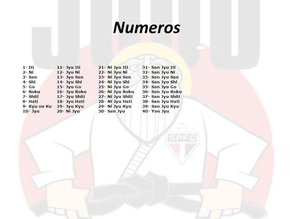 Numeros 1- Iti 2- Ni 3- San 4- Shi 5- Go 6- Roku 7- Shiti 8- Hati 9- Kyu ou Ku 10- Jyu 11- Jyu Iti 12- Jyu Ni 13- Jyu San 14- Jyu Shi 15- Jyu Go 16- J