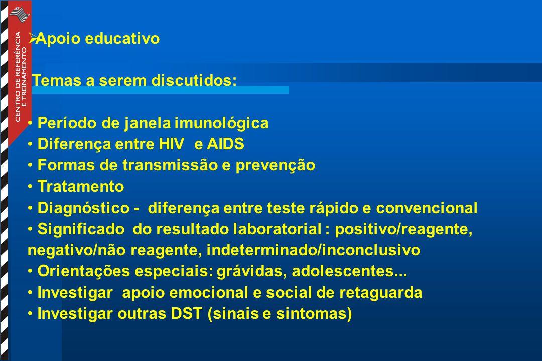  Apoio educativo Temas a serem discutidos: Período de janela imunológica Diferença entre HIV e AIDS Formas de transmissão e prevenção Tratamento Diag
