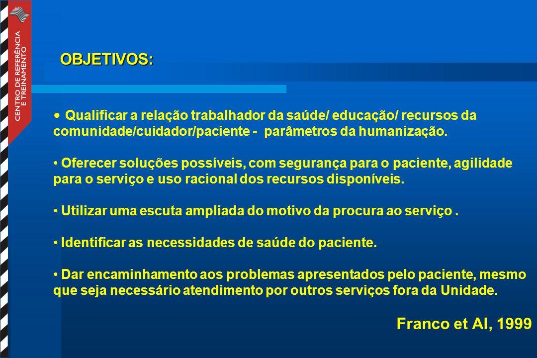 OBJETIVOS: Qualificar a relação trabalhador da saúde/ educação/ recursos da comunidade/cuidador/paciente - parâmetros da humanização. Oferecer soluçõe