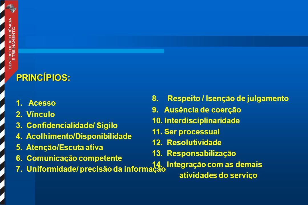 PRINCÍPIOS: 1. Acesso 2. Vínculo 3. Confidencialidade/ Sigilo 4. Acolhimento/Disponibilidade 5. Atenção/Escuta ativa 6. Comunicação competente 7. Unif