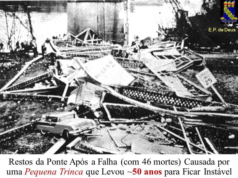 Restos da Ponte Após a Falha (com 46 mortes) Causada por uma Pequena Trinca que Levou ~50 anos para Ficar Instável E.P. de Deus