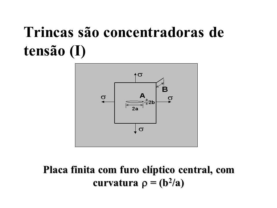 Trincas são concentradoras de tensão (I) Placa finita com furo elíptico central, com curvatura  = (b 2 /a)