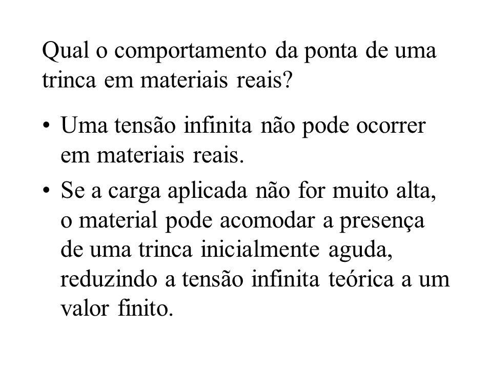 Qual o comportamento da ponta de uma trinca em materiais reais? Uma tensão infinita não pode ocorrer em materiais reais. Se a carga aplicada não for m