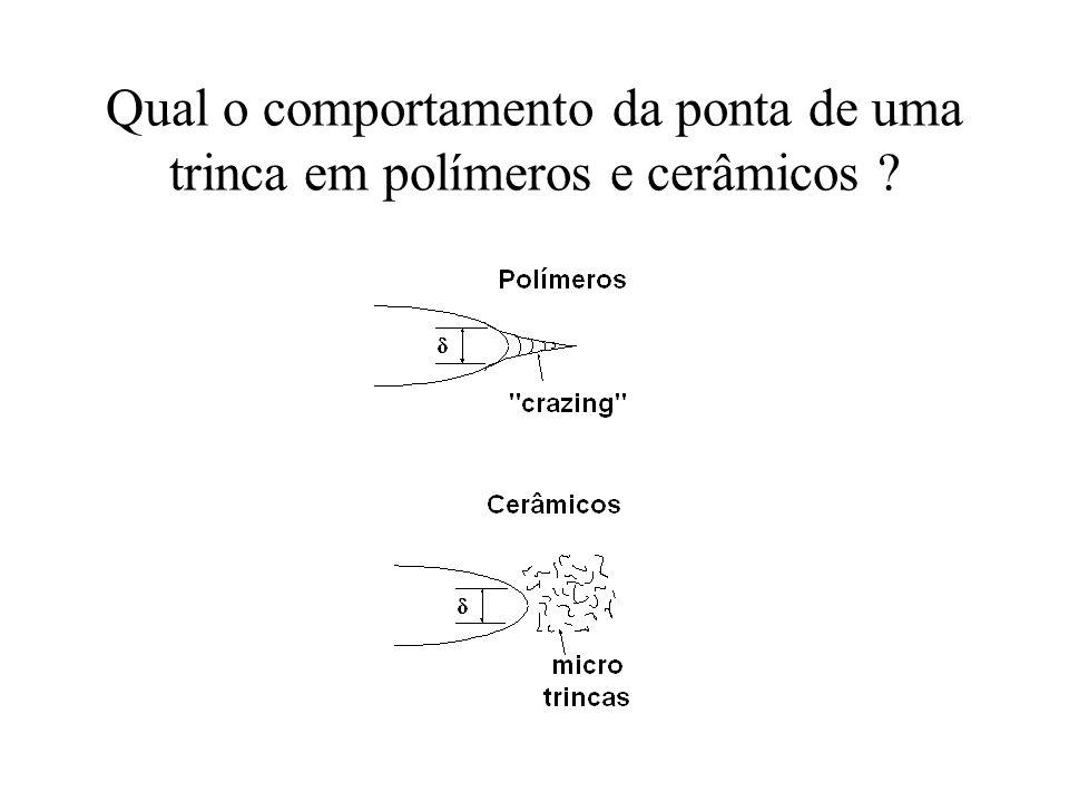 Qual o comportamento da ponta de uma trinca em polímeros e cerâmicos ?