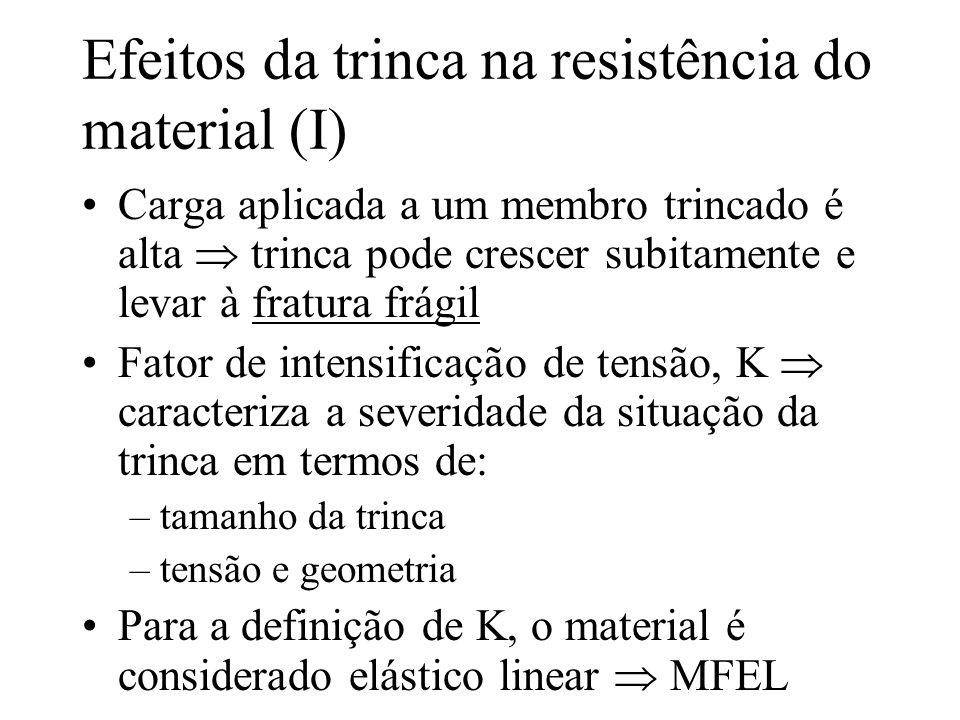 Efeitos da trinca na resistência do material (I) Carga aplicada a um membro trincado é alta  trinca pode crescer subitamente e levar à fratura frágil