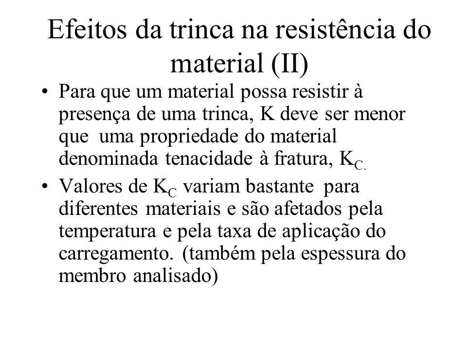 Efeitos da trinca na resistência do material (II) Para que um material possa resistir à presença de uma trinca, K deve ser menor que uma propriedade d