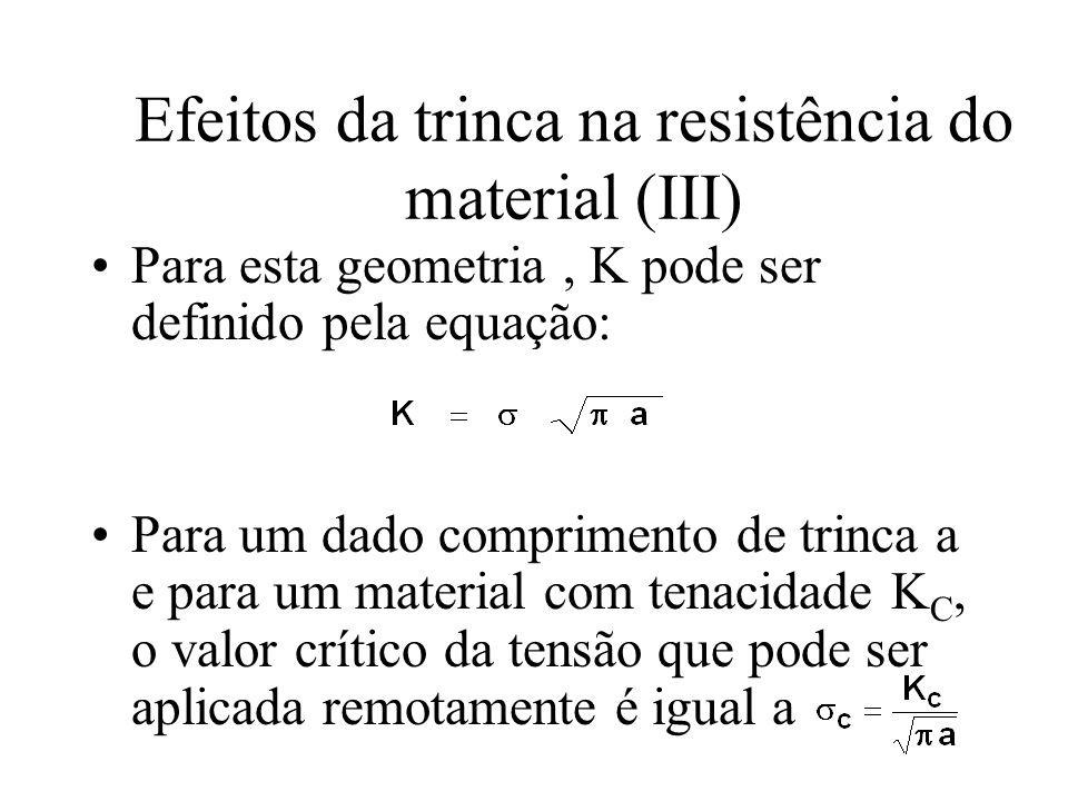 Efeitos da trinca na resistência do material (III) Para esta geometria, K pode ser definido pela equação: Para um dado comprimento de trinca a e para