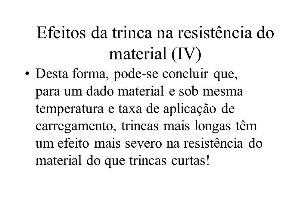 Efeitos da trinca na resistência do material (IV) Desta forma, pode-se concluir que, para um dado material e sob mesma temperatura e taxa de aplicação