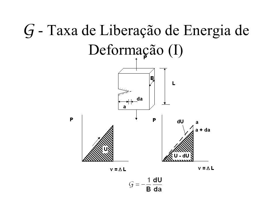 G - Taxa de Liberação de Energia de Deformação (I)