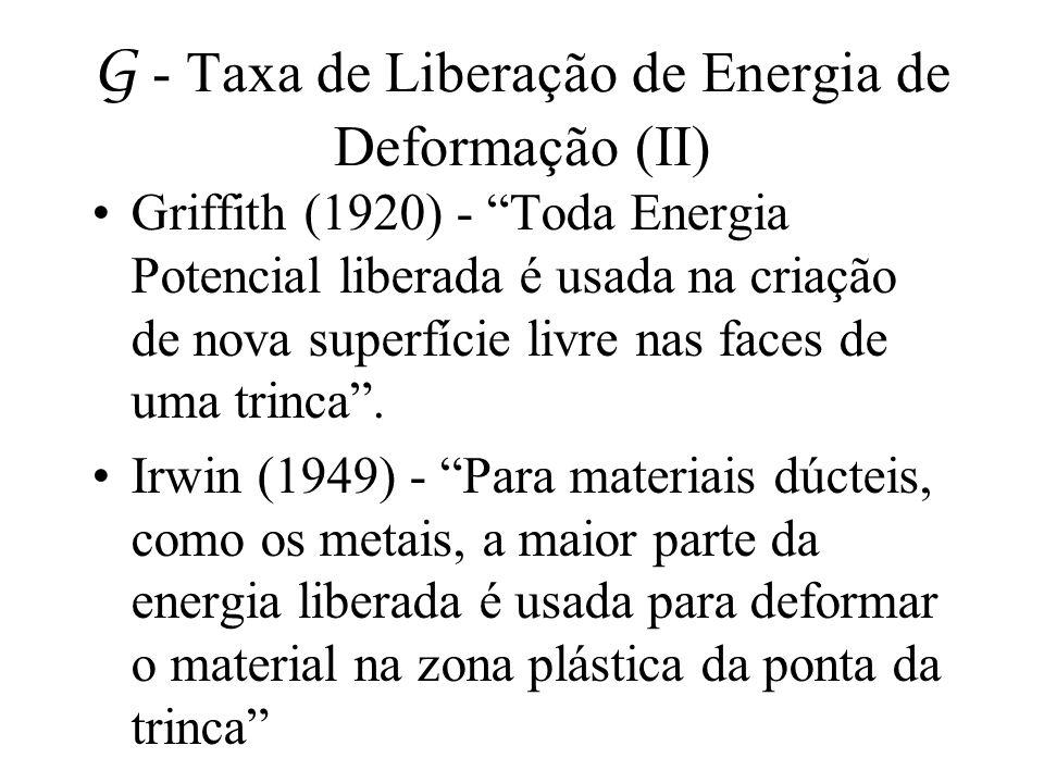 """G - Taxa de Liberação de Energia de Deformação (II) Griffith (1920) - """"Toda Energia Potencial liberada é usada na criação de nova superfície livre nas"""
