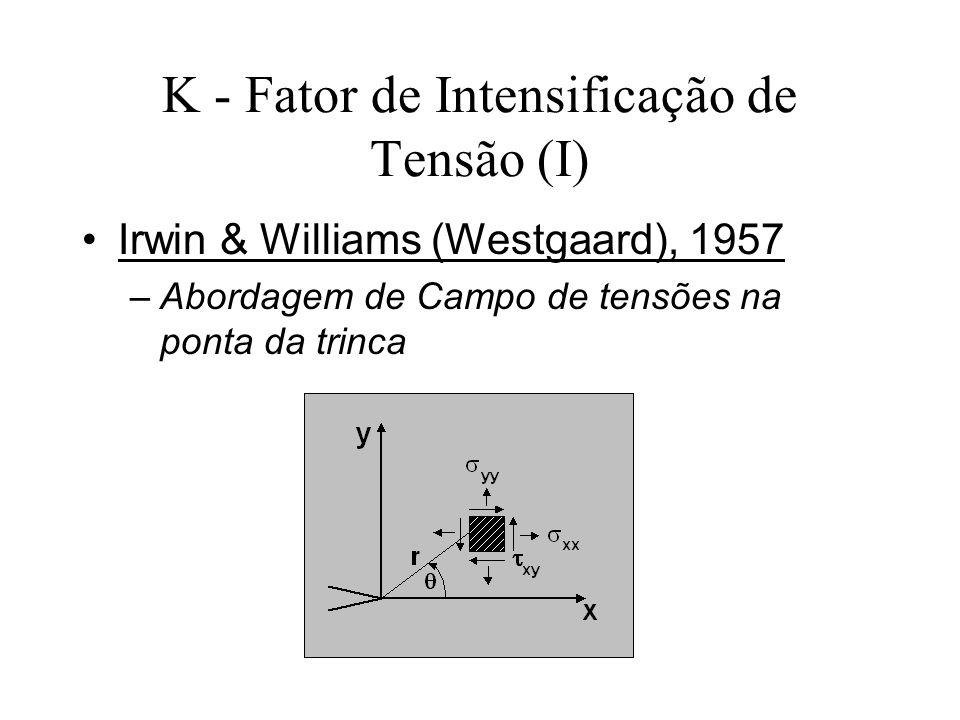 K - Fator de Intensificação de Tensão (I) Irwin & Williams (Westgaard), 1957 –Abordagem de Campo de tensões na ponta da trinca