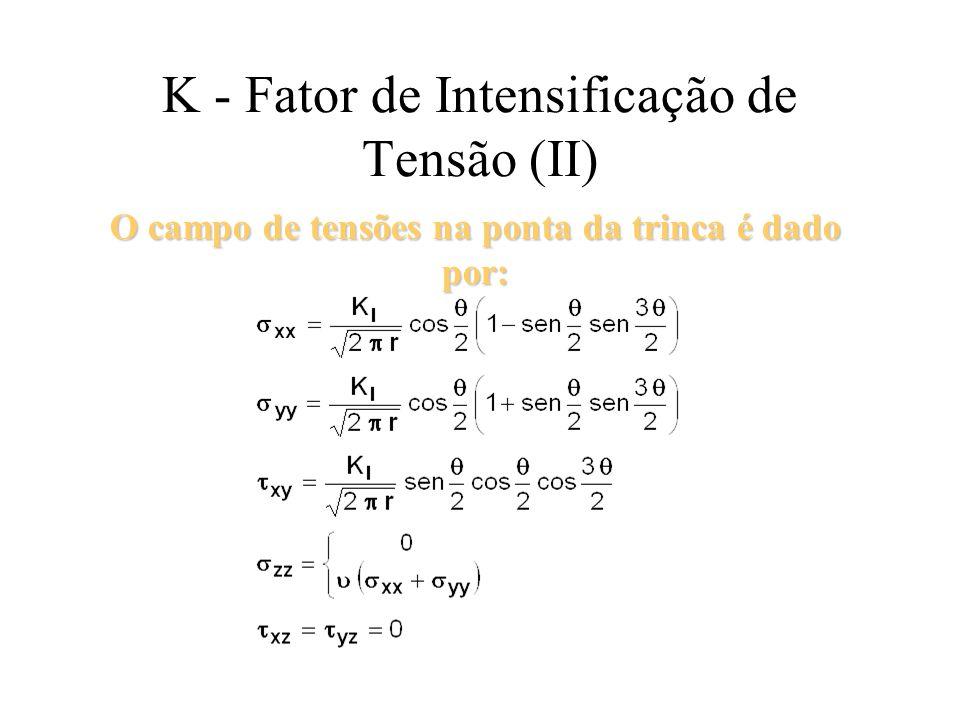 K - Fator de Intensificação de Tensão (II) O campo de tensões na ponta da trinca é dado por: