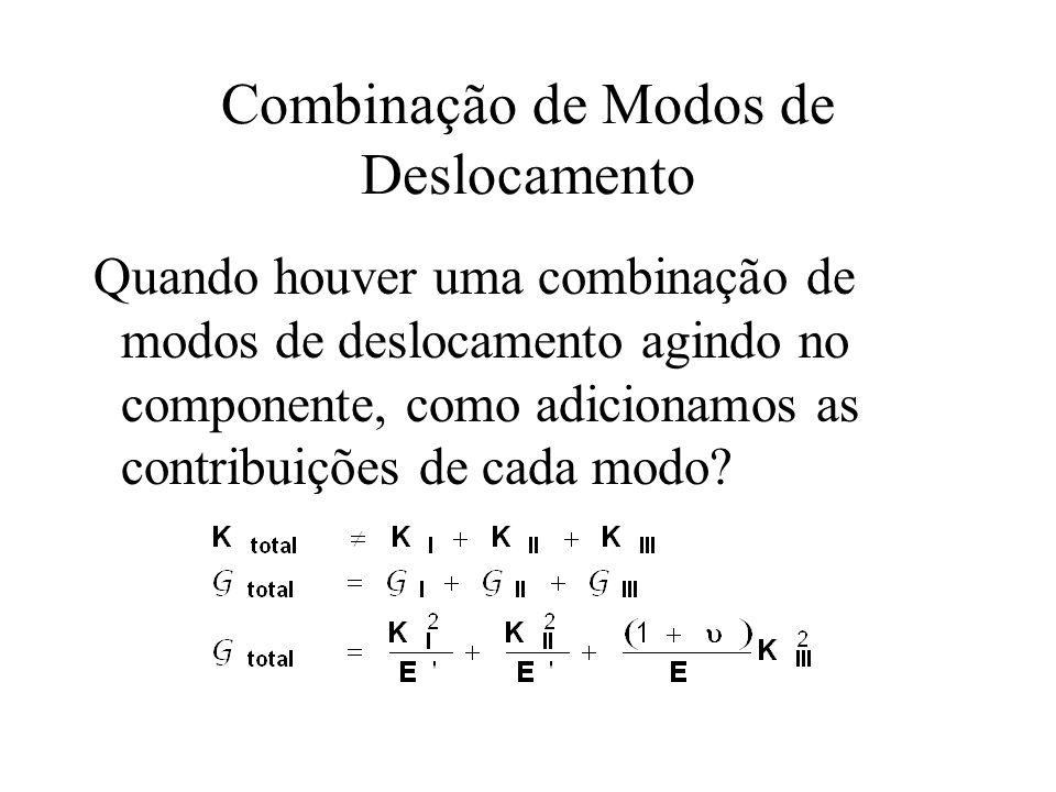 Combinação de Modos de Deslocamento Quando houver uma combinação de modos de deslocamento agindo no componente, como adicionamos as contribuições de c