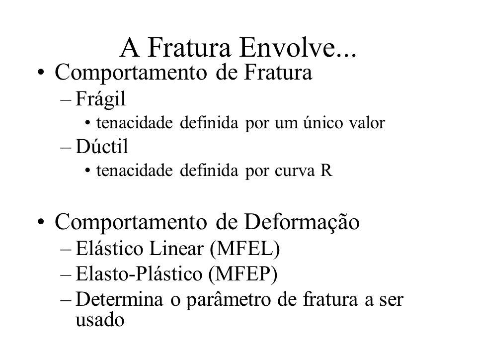 A Fratura Envolve... Comportamento de Fratura –Frágil tenacidade definida por um único valor –Dúctil tenacidade definida por curva R Comportamento de