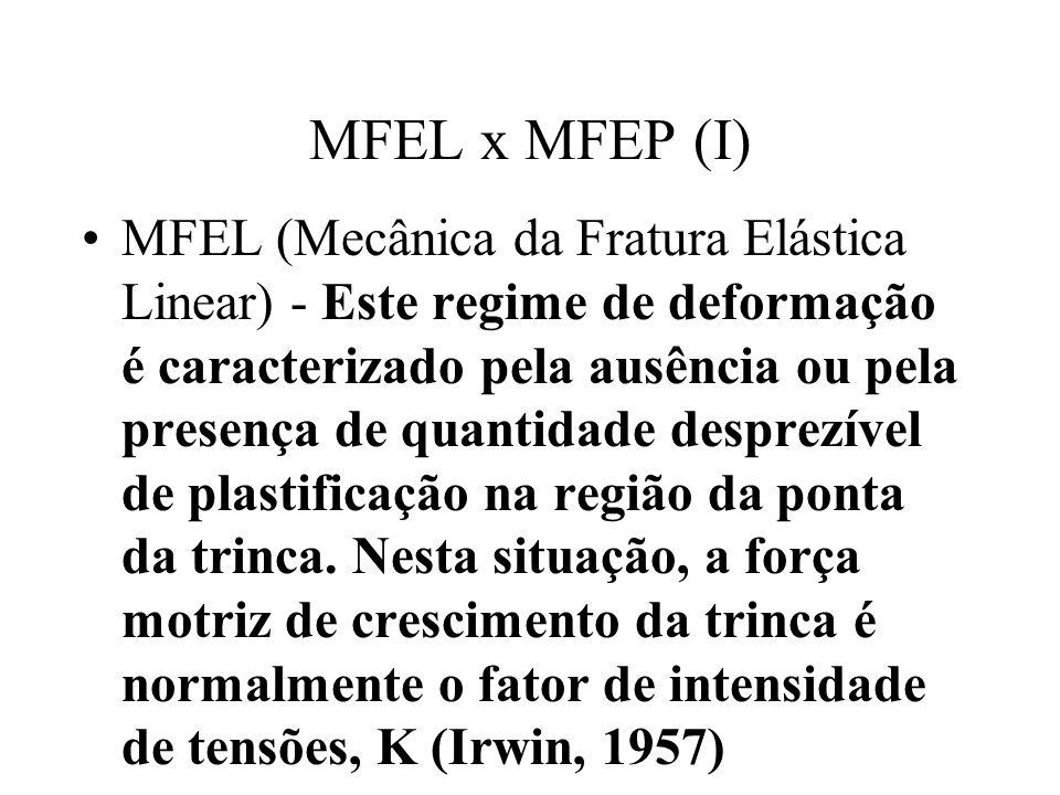 MFEL x MFEP (I) MFEL (Mecânica da Fratura Elástica Linear) - Este regime de deformação é caracterizado pela ausência ou pela presença de quantidade de