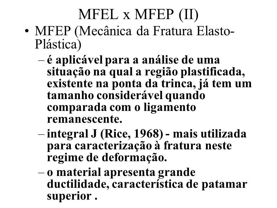 MFEL x MFEP (II) MFEP (Mecânica da Fratura Elasto- Plástica) –é aplicável para a análise de uma situação na qual a região plastificada, existente na p