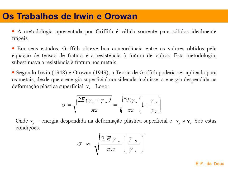 Os Trabalhos de Irwin e Orowan  A metodologia apresentada por Griffith é válida somente para sólidos idealmente frágeis.  Em seus estudos, Griffith