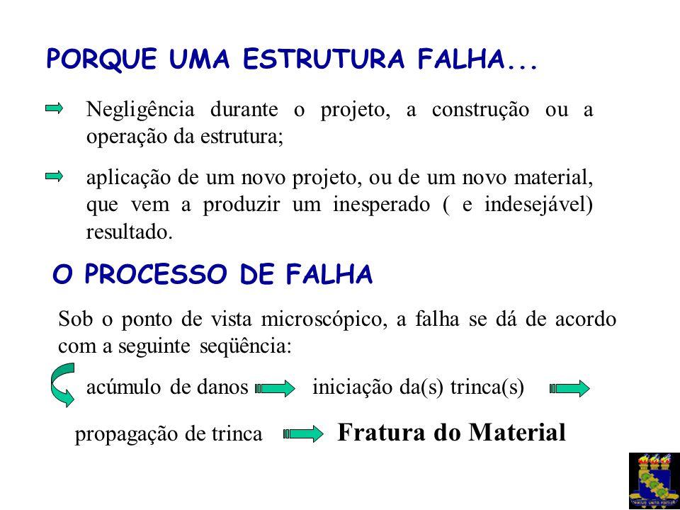 PORQUE UMA ESTRUTURA FALHA... Negligência durante o projeto, a construção ou a operação da estrutura; aplicação de um novo projeto, ou de um novo mate