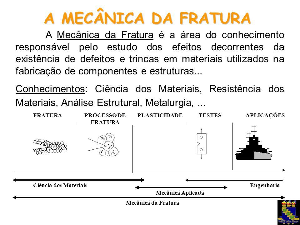 A MECÂNICA DA FRATURA A Mecânica da Fratura é a área do conhecimento responsável pelo estudo dos efeitos decorrentes da existência de defeitos e trinc