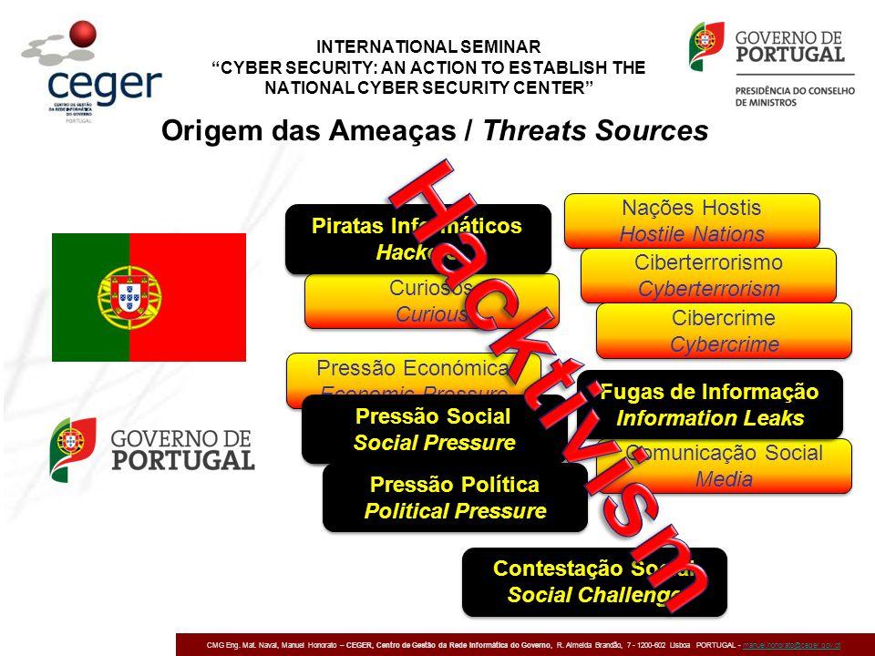 CMG Eng.Mat. Naval, Manuel Honorato – CEGER, Centro de Gestão da Rede Informática do Governo, R.