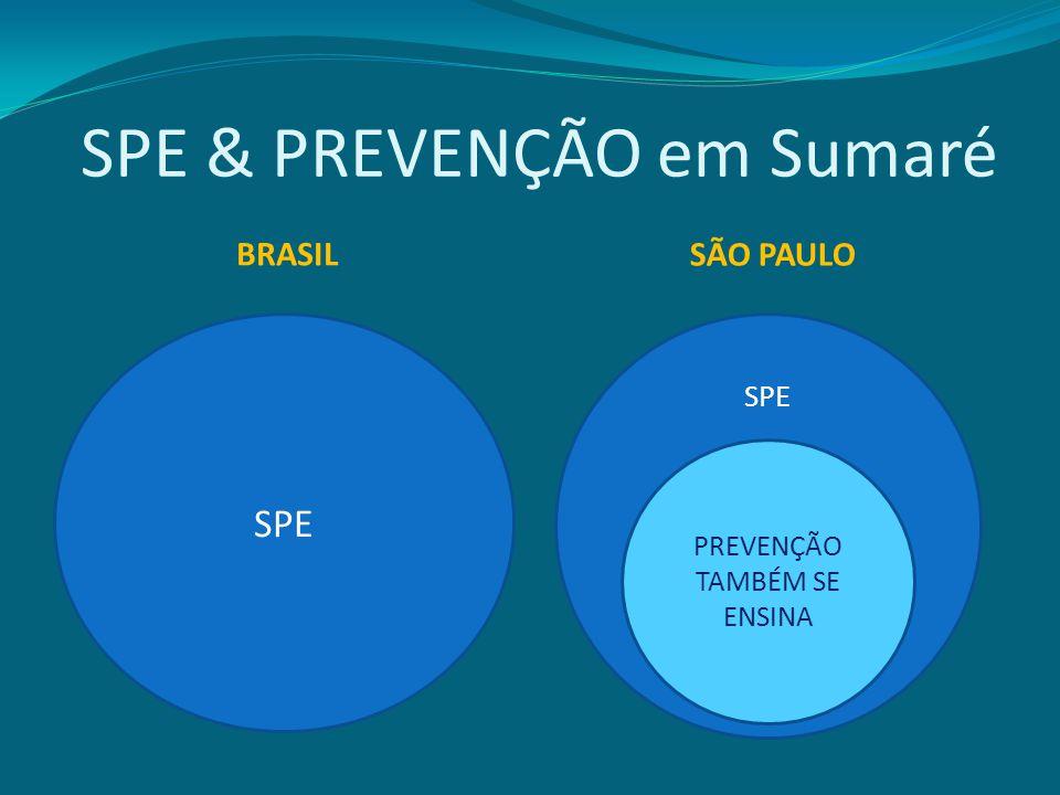 SPE & PREVENÇÃO em Sumaré BRASIL SÃO PAULO SPE PREVENÇÃO TAMBÉM SE ENSINA